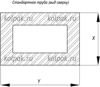 Замер флюгарки настандартной трубе