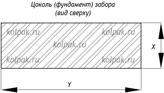 Замер цоколя фундамента забора дляцелей защиты накрывными планками— парапетами.